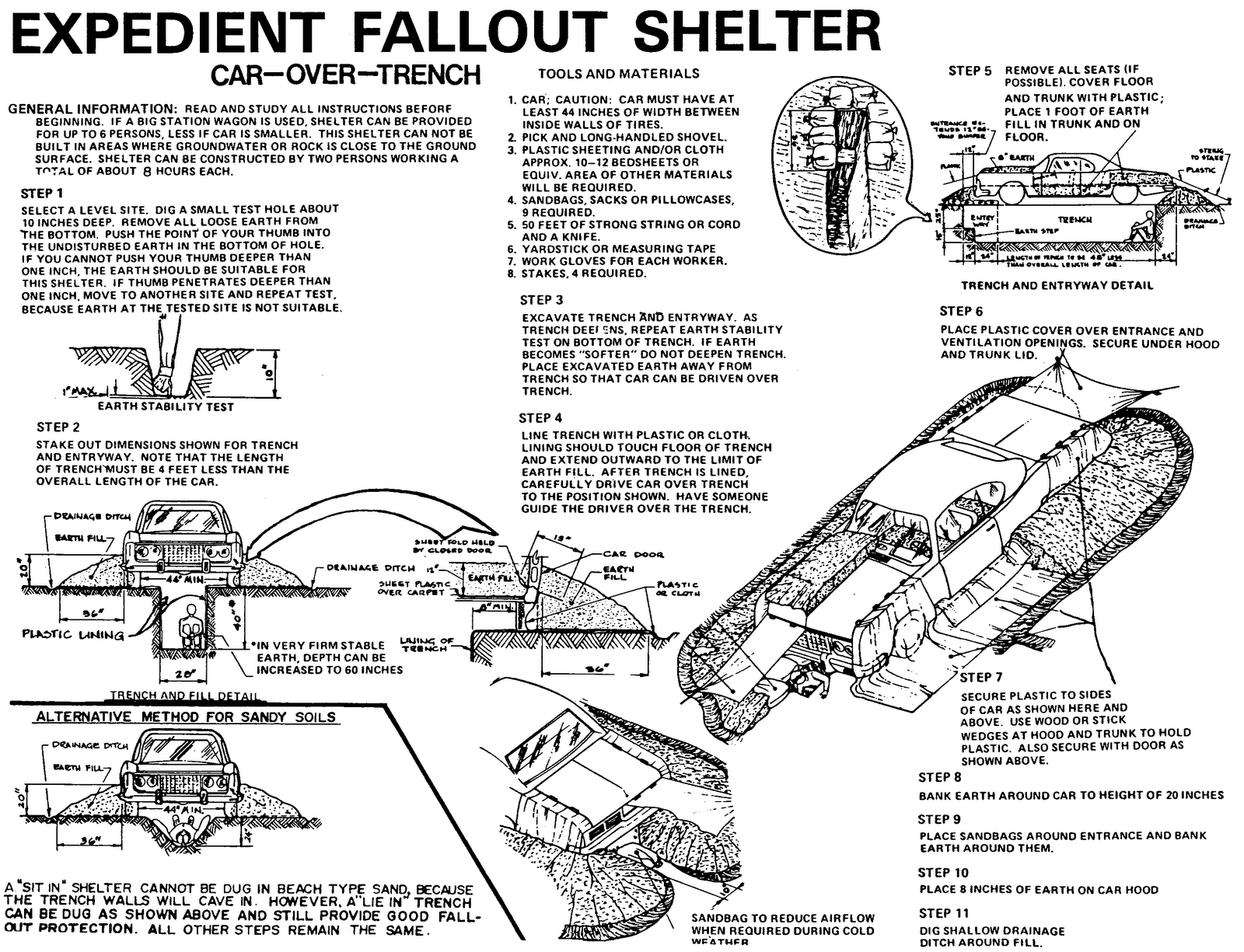 what can you use to make a cheap fallout shelter page 2
