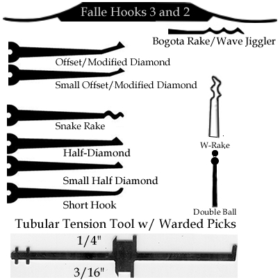 Homemade lock picks templates homemade ftempo for Lock pick rake template