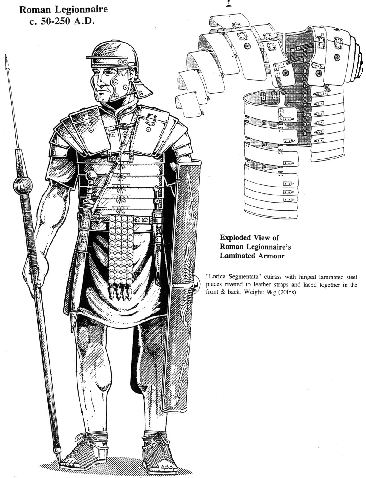 Roman Army Weapons and Armor http://info.stylee32.net/index.php?dir=Weapons+and+Military%2FArmor%2F
